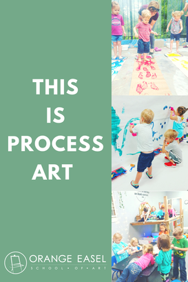 Process Art for Preschoolers - Our best tips on how to incorporate it and how to explain it to parents
